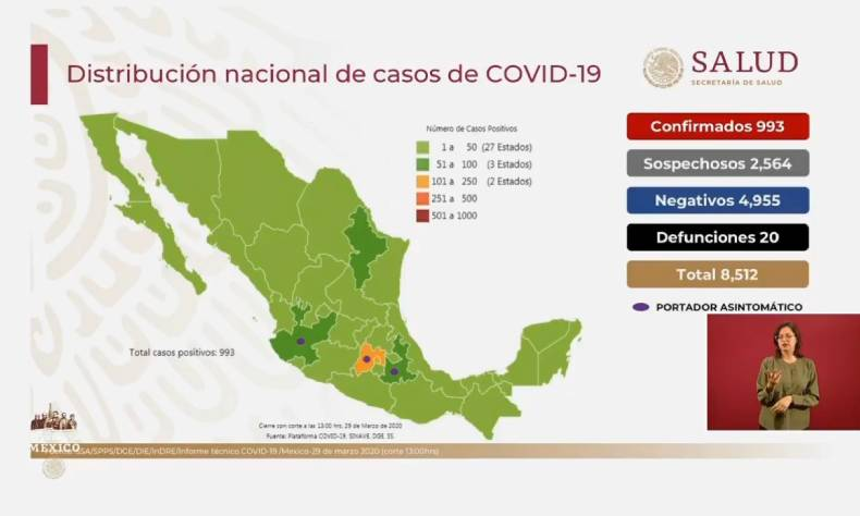 Lamentablemente 20 personas han perdido la vida a causa del COVID-19.